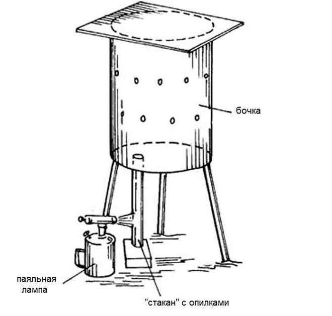 Схема коптилки с паяльной лампой