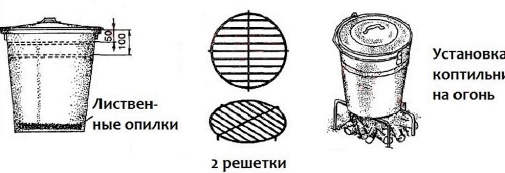 Конструкция коптильни из ведра