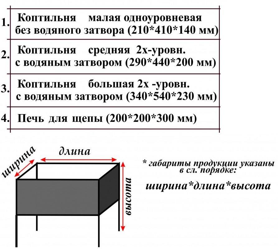 Размеры горячей коптильни