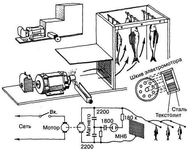 Схема электростатической коптильни