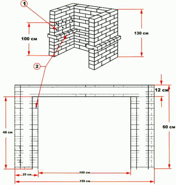 Схема простого мангала из бетона