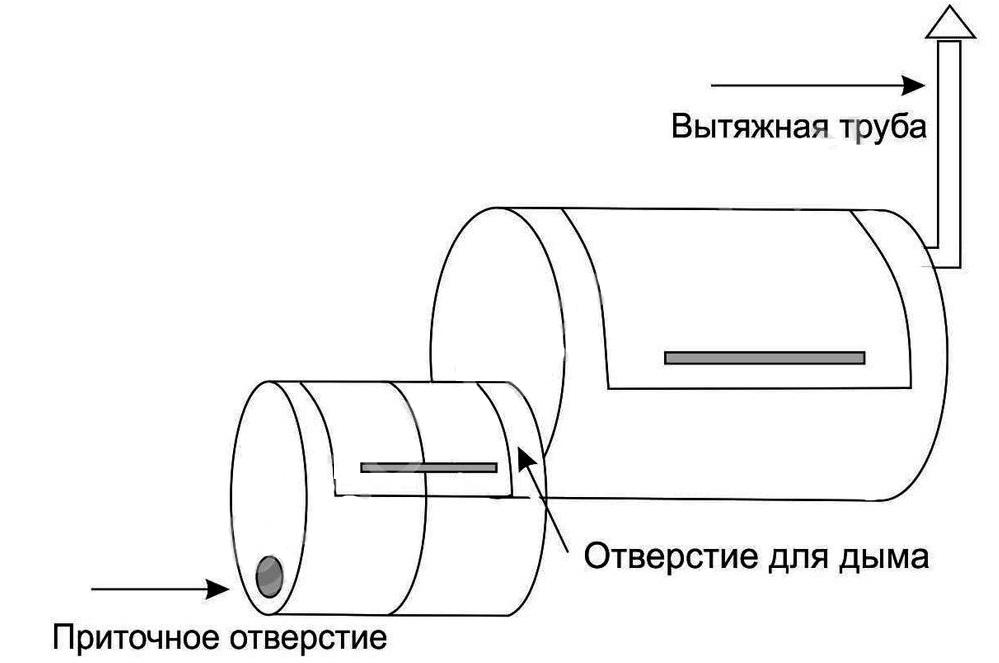 Устройство мангала-коптильни из бочки