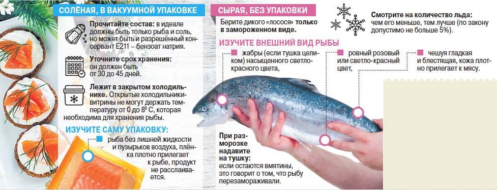 Выбор красной рыбы