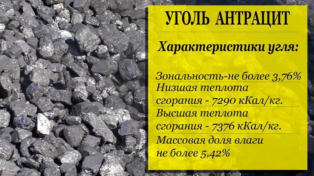 Древесный уголь A