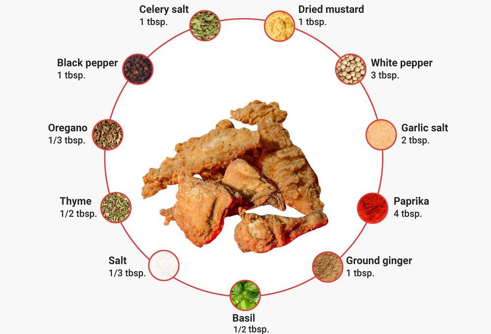 Специи в KFC
